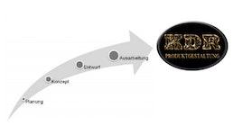 Dienstleistung CE-Konformitätsbewertungsverfahren und Produktentwicklung