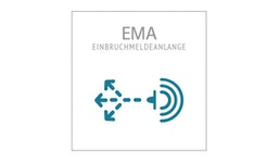 EMA - Einbruchmeldeanlage