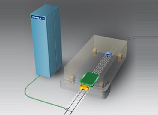 VAHLE Berührungslose Energieübertragung (CPS®)