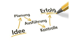 Produktentwicklung Visualisierung Konstruktion (CAD) Berechnung (FEM) Technische Zeichnung