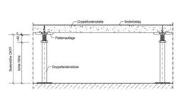 Der Doppelboden von BODEMIA – Funktionalität auf höchstem Niveau
