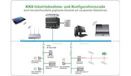 Automatisierungssystem SIMPLEX