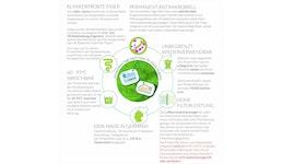 Antimikrobielle Mund & Nasenmasken - wiederverwendbar