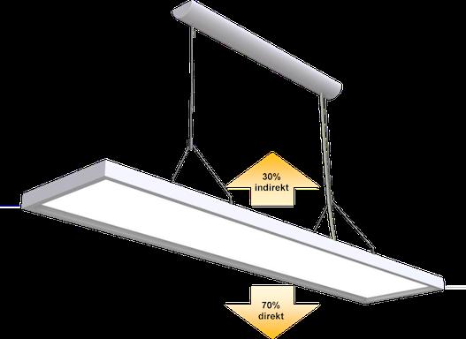 LEDAXO LED-Pendelleuchte 03 (PL-03) direkt/indirekt abstrahlende Büroleuchte, Büro-Arbeitsplatz-geeignet (UGR <19)