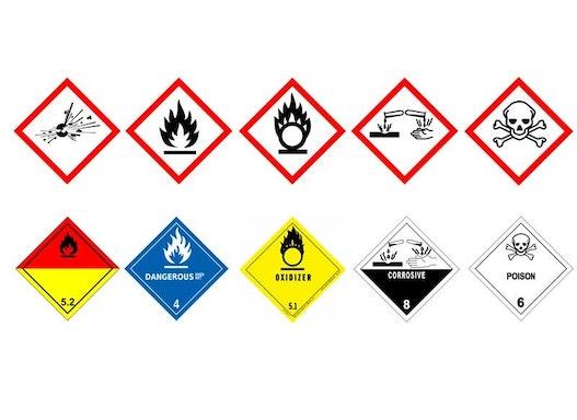 GHS-konforme Etiketten