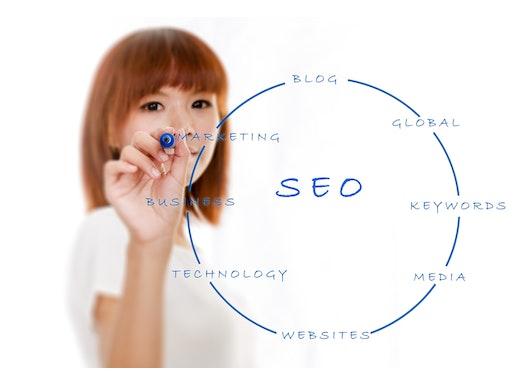 Fortlaufende Suchmaschinenoptimierung (SEO)
