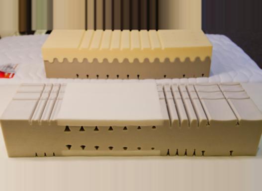 Matratze aus Kaltschaum mit Visco-Schaum-Einlagen zur Druckentlastung