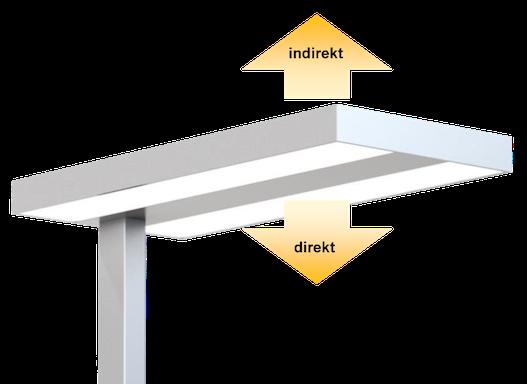 LEDAXO LED-Stehleuchte 03 (SL-03) direkt/indirekt abstrahlende Büro-Stehleuchte, Büro-Arbeitsplatz-geeignet (UGR <19)