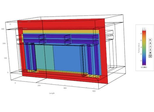 Thermisches Engineering