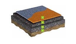 Der Schichtenaufbau von playfix® aqua mit Fallschutzfunktion