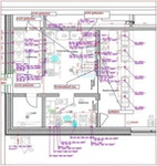 Großküchenplanung nach HACCP