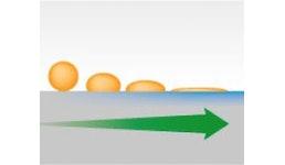 Benetzungs-Fluorierung, Hydrophilierung