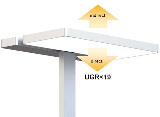LEDAXO LED-Stehleuchte 05 (SL-05), direkt/indirekt abstrahlende Büro-Stehleuchte, Büro-Arbeitsplatz-geeignet (UGR <19)