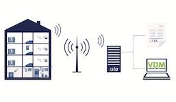 ista Funksystem symphonic sensor net