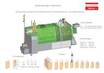so-maPACK - Kartoniermaschine Giebelkartons