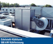 Kühlturm KT, Freikühler FK