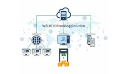 WS-RFIDTRACKING SOLUTION