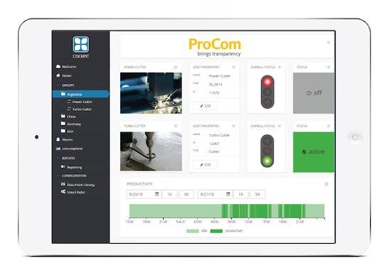 Clouver, die intelligente Industrie 4.0 Plattform für die schneidende Industrie