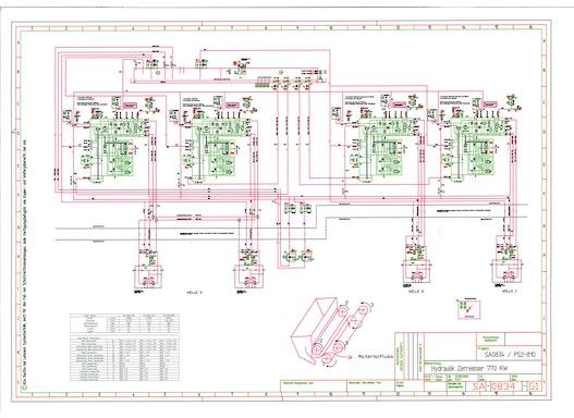Projektierung von Hydraulikaggregaten und Steuerblöcken