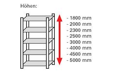 Fachbodenregal - Stecksystem