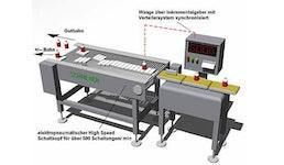 Elektropneumatisches High Speed-Verteilersystem