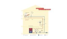 Frischwasserstation und Funktaster für Ein- und Zweifamilienhäuser