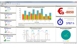 OPENenergy Energiemanagment Software