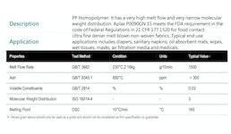 PP Homopolymer MFR 1500, meets the FDA requirement, für Melt Blown