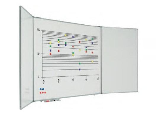 Fünfflächentafel aus emailliertem Stahl, RC Profil