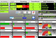 Monitoring / Systemüberwachung