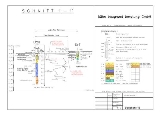 Baugrundgutachten / Gründungskonzepte