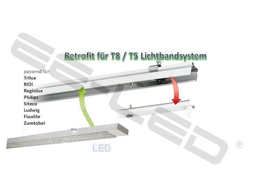 LED Lichtbandsystem, LED Retrofit Lösung für Lichtbandsystem, LED Ersatz für Lichtband