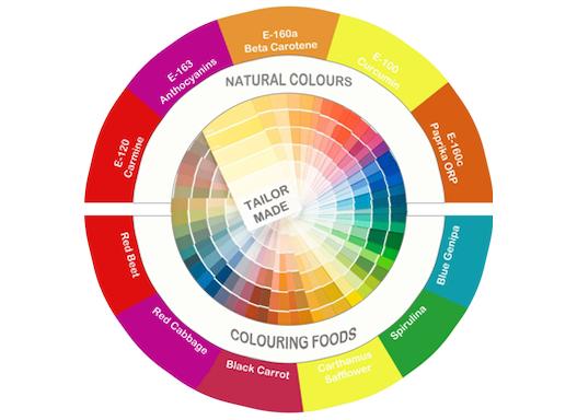fermentcolor